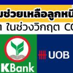 มาตรการให้ความช่วยเหลือลูกหนี้ จากธนาคารต่างๆ ในช่วงวิกฤต COVID-19