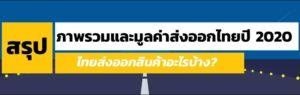 สรุปภาพรวมและมูลค่าส่งออกไทยปี 2020 ไทยส่งออกสินค้าอะไรบ้าง?