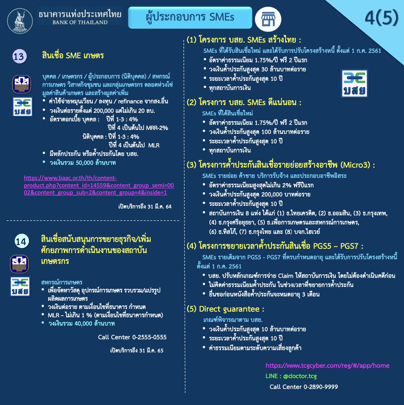 รายละเอียดธนาคาร สินเชื่อสำหรับผู้ประกอบการ SMEs 4(5)