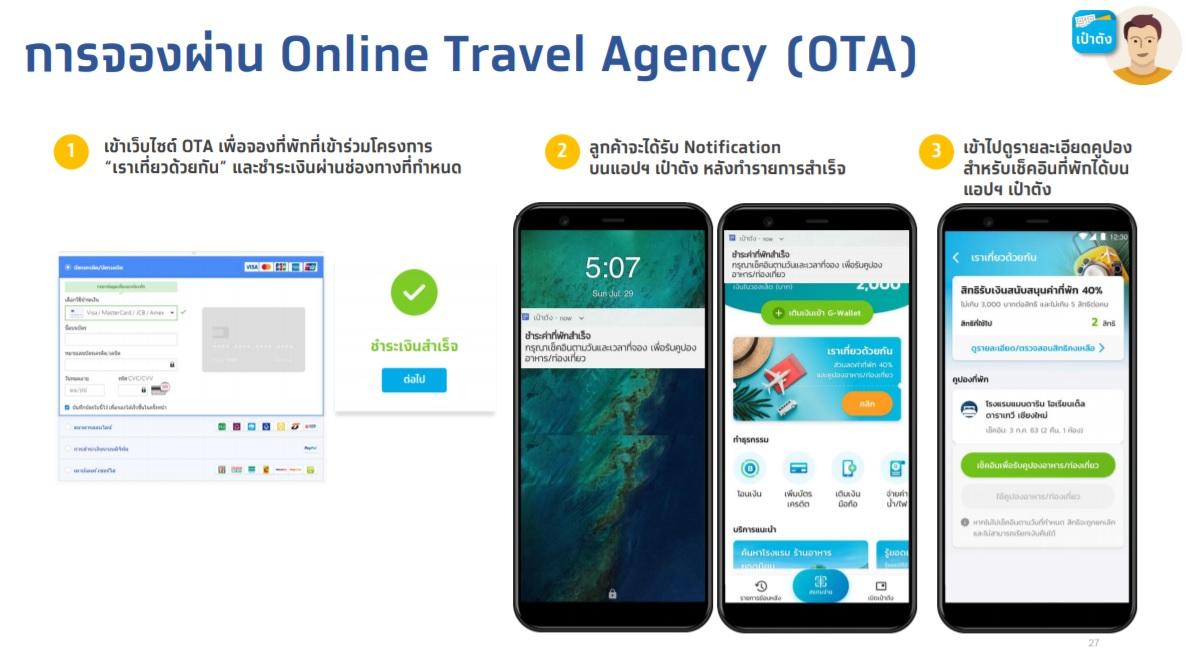 จองโรงแรมผ่าน Online Travel Agency