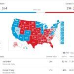 สรุประบบการเลือกตั้ง ประธานาธิบดีสหรัฐ Electoral Vote