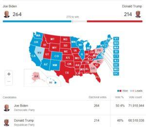 เลือกตั้งสหรัฐอเมริกา Electoral Vote