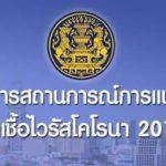 ด่วน! พบผู้ติดเชื้อโควิด-19 ในไทยเป็นรายที่ 2 หญิงวัย 51 ปี