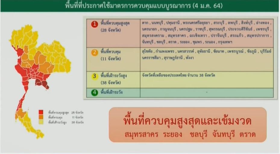 เปิดราชชื่อ 28 จังหวัดเขตควบคุมสูงสุด ต้องใช้เอกสารในการเดินทาง