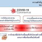 ธนาคารแห่งประเทศไทย ออกแนวทางปฏิบัติ การชำระหนี้เพื่อลดหนี้เสีย
