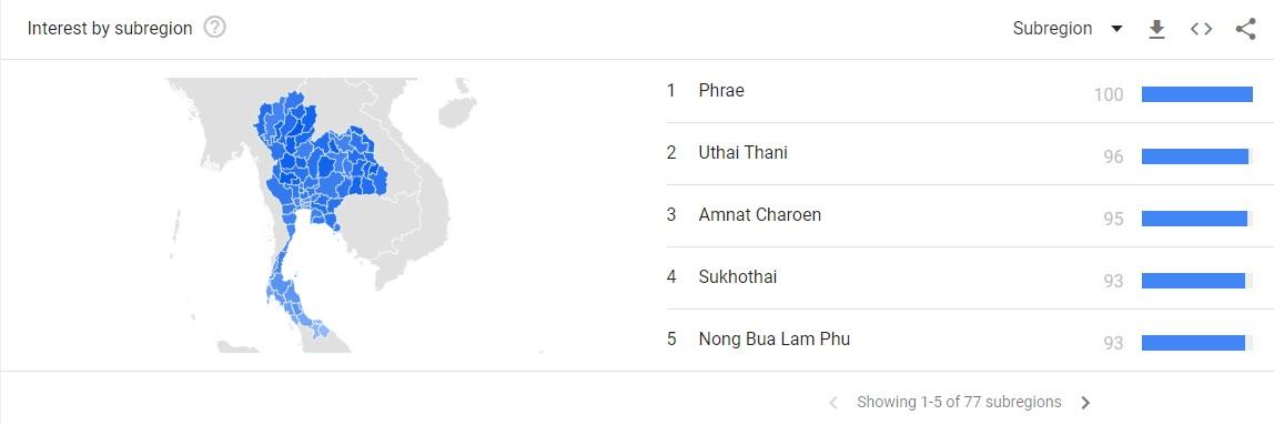 แยกการค้นหาตามภูมิภาค Google Trends
