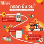 Shopee Food เตรียมบุกตลาด Food Service